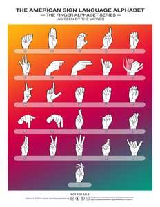 ASL- Alphabet Poster Chart by Fingeralphabet.org