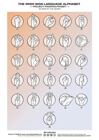 ISL Alphabet by Lassal for Project FingerAlphabet