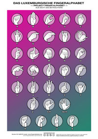 DGS Alphabet by Lassal for Project FingerAlphabet